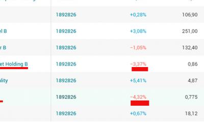 Två aktier drog ner portföljen idag